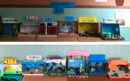 Ecosystems 5TH Primary